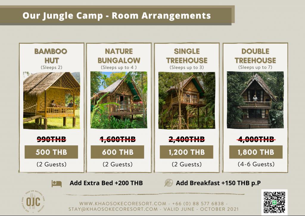 Khao Sok Room Prices